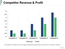 Competitor Revenue And Profit Ppt Example File