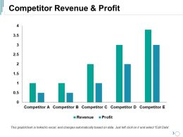 Competitor Revenue And Profit Ppt Ideas
