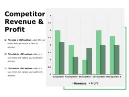 Competitor Revenue And Profit Ppt Model