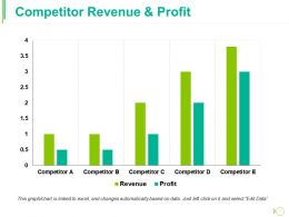 Competitor Revenue And Profit Ppt Outline Example File