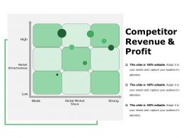 Competitor Revenue And Profit Ppt Slide