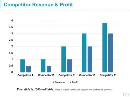 Competitor Revenue And Profit Ppt Slides Download