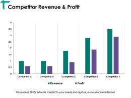 Competitor Revenue And Profit Ppt Visual Aids Ideas