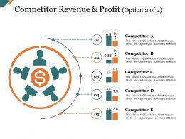 Competitor Revenue And Profit Presentation Ideas