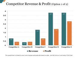 Competitor Revenue And Profit Presentation Images