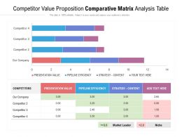 Competitor Value Proposition Comparative Matrix Analysis Table
