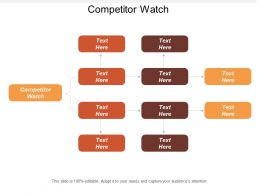 Competitor Watch Ppt Powerpoint Presentation File Summary Cpb