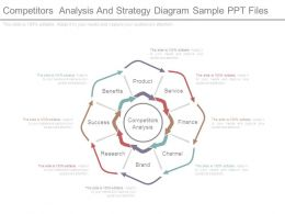 Competitors Analysis And Strategy Diagram Sample Ppt Files