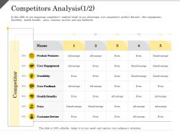 Competitors Analysis Engagement Ppt Powerpoint Presentation Infographic Template Infographics