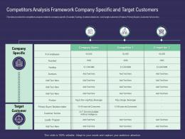 Competitors Analysis Framework Company Specific And Target Customers