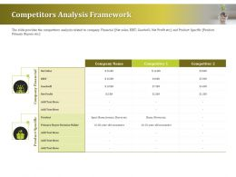 Competitors Analysis Framework Ppt File Example File