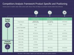 Competitors Analysis Framework Product Specific And Positioning Ppt Icon Inspiration