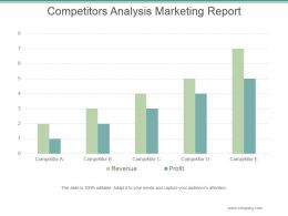 Competitors Analysis Marketing Report Powerpoint Slide Background Image