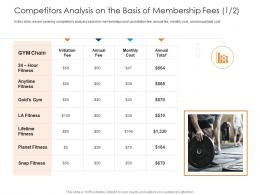 Competitors Analysis On The Basis Of Membership Fees Health And Fitness Clubs Industry Ppt Brochure