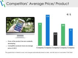 Competitors Average Price Product Powerpoint Slide Background Designs