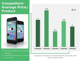 Competitors Average Price Product Powerpoint Templates