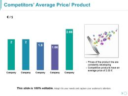 Competitors Average Price Product Ppt Design Templates
