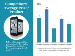 Competitors Average Price Product Ppt File Sample