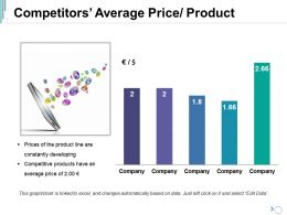 Competitors Average Price Product Ppt Images