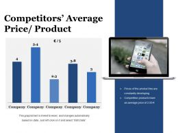 Competitors Average Price Product Ppt Layouts Model