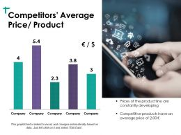 Competitors Average Price Product Ppt Visual Aids Icon