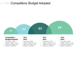 Competitors Budget Adopted Ppt Powerpoint Presentation File Example Introduction Cpb