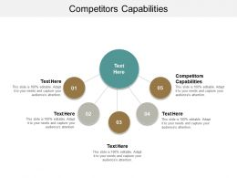 Competitors Capabilities Ppt Powerpoint Presentation File Slide Portrait Cpb