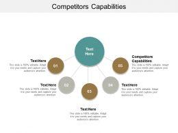 Competitors Capabilities Ppt Powerpoint Presentation File Slide Portrait Cpb