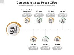 Competitors Costs Prices Offers Ppt Powerpoint Presentation Styles Graphics Cpb