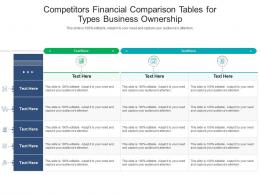 Competitors Financial Comparison Tables For Types Business Ownership Infographic Template