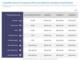 Competitors Financial Comparison With Income Statement And Balance Sheet Numbers Ppt Slides