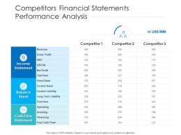 Competitors Financial Statements Performance Analysis