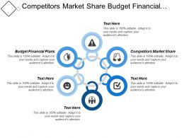 Competitors Market Share Budget Financial Plans Personal Saving