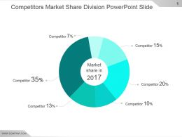 Competitors Market Share Division Powerpoint Slide