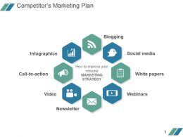 Competitors Marketing Plan Powerpoint Slide Background Designs