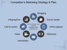 Competitors Marketing Strategy And Plan Powerpoint Slides