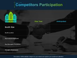 Competitors Participation Planning Ppt Powerpoint Presentation File Format Ideas