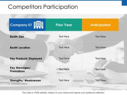 Competitors Participation Ppt Powerpoint Presentation Diagram Lists