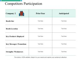 Competitors Participation Ppt Powerpoint Presentation File Infographic Template