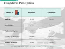 Competitors Participation Ppt Powerpoint Presentation File Model