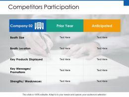 Competitors Participation Strengths Ppt Powerpoint Presentation Diagram Images