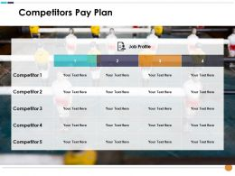 Competitors Pay Plan Job Profile Compensation Plan Ppt Show