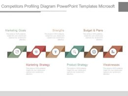 Competitors Profiling Diagram Powerpoint Templates Microsoft