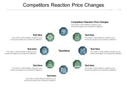 Competitors Reaction Price Changes Ppt Powerpoint Presentation Layouts Shapes Cpb