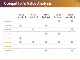 Competitors Value Analysis Powerpoint Images