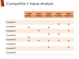 Competitors Value Analysis Presentation Images
