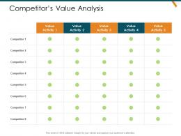 Competitors Value Analysis Strategic Management Value Chain Analysis Ppt Download