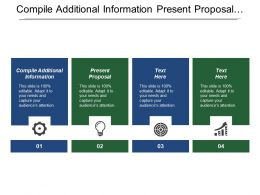 Compile Additional Information Present Proposal Project Organizational Process