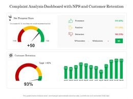 Complaint Analysis Dashboard With NPS And Customer Retention