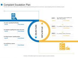 Complaint Escalation Plan Customer Complaint Mechanism Ppt Sample